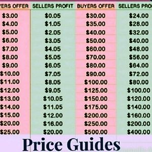 $ Understanding Poshmark pricing and fees $